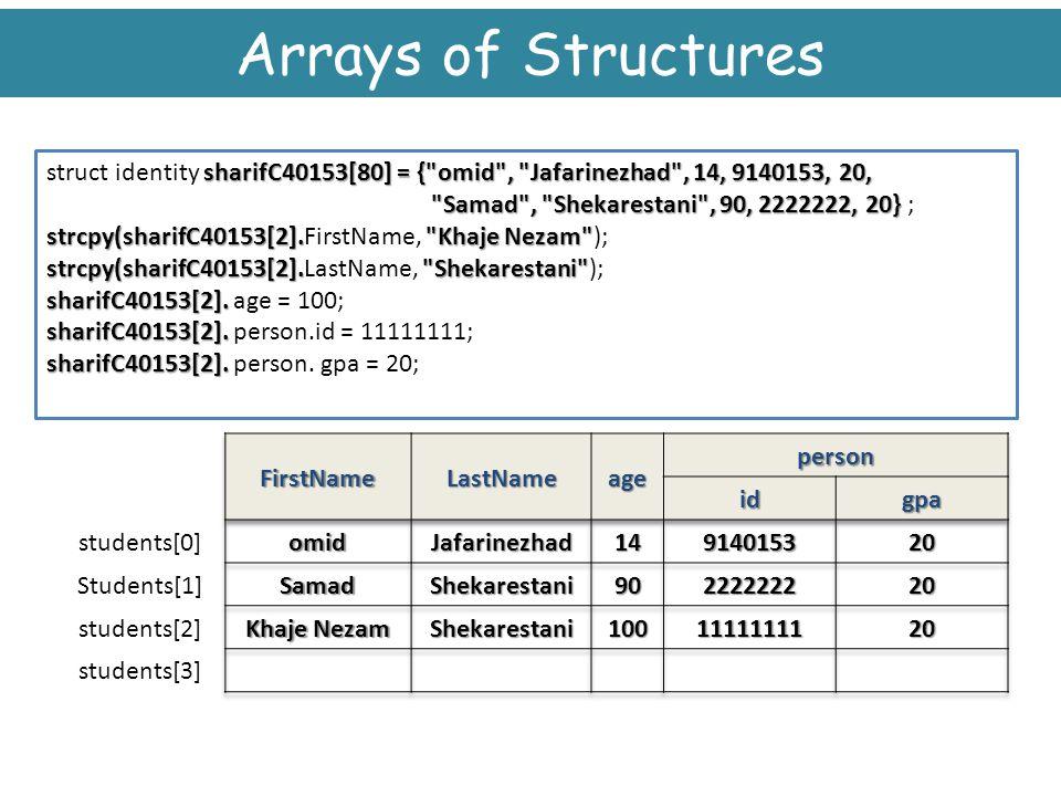 Arrays of Structures struct identity sharifC40153[80] = { omid , Jafarinezhad , 14, 9140153, 20, Samad , Shekarestani , 90, 2222222, 20} ;